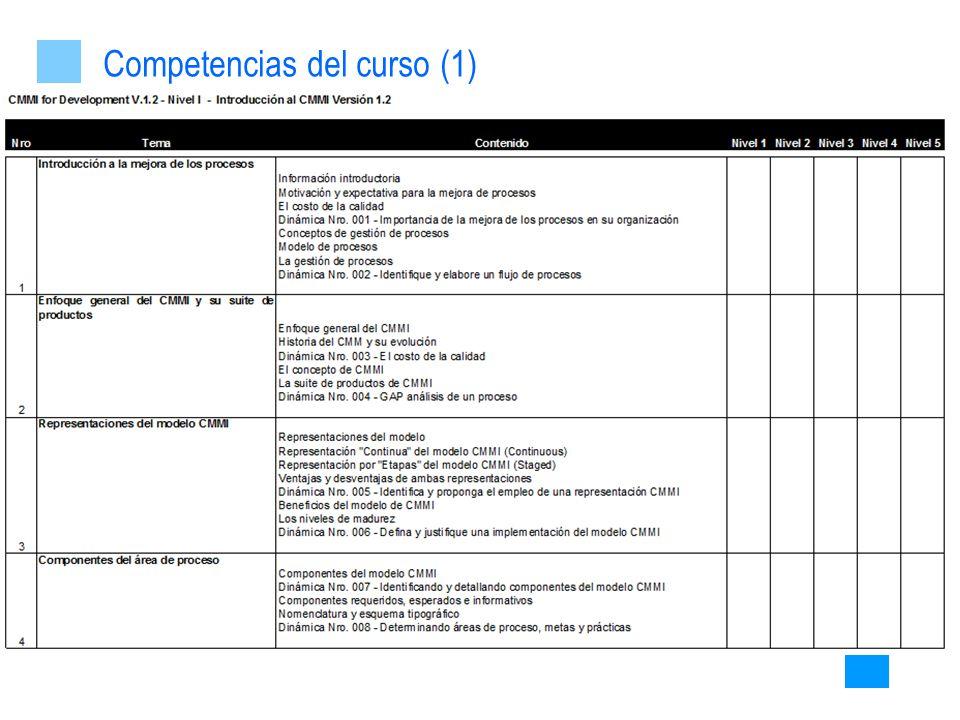 Competencias del curso (1)