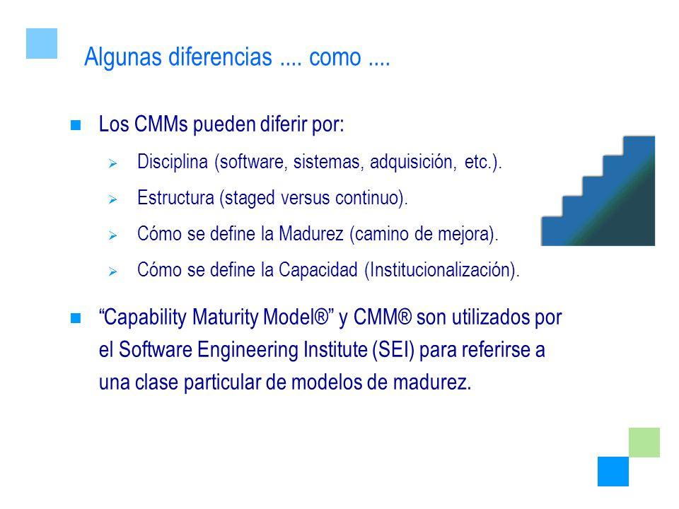 Los CMMs pueden diferir por: Disciplina (software, sistemas, adquisición, etc.). Estructura (staged versus continuo). Cómo se define la Madurez (camin