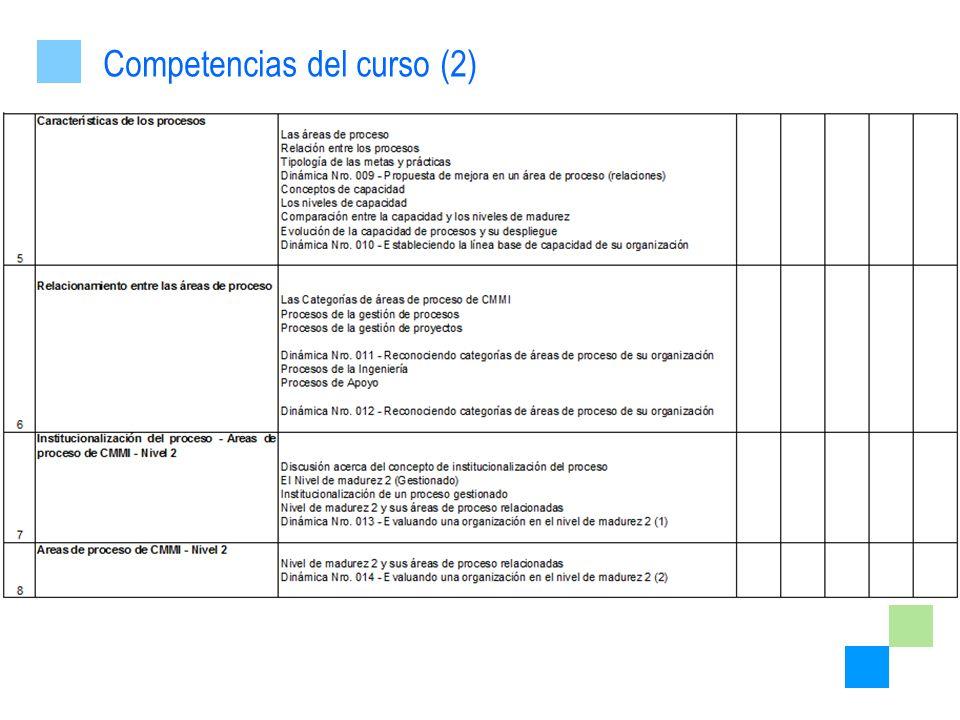 Competencias del curso (2)