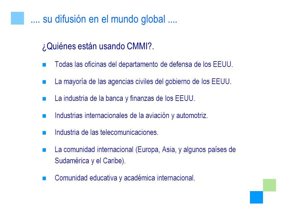 ¿Quiénes están usando CMMI?. Todas las oficinas del departamento de defensa de los EEUU. La mayoría de las agencias civiles del gobierno de los EEUU.