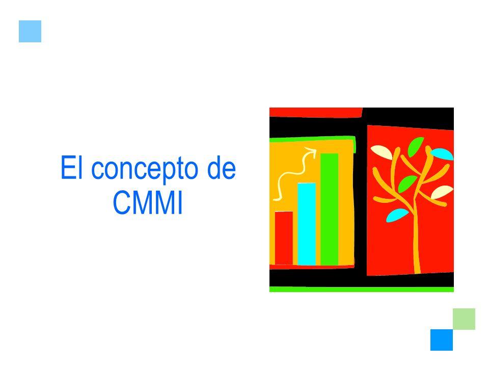 El concepto de CMMI