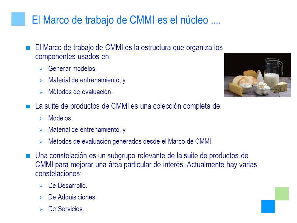 El Marco de trabajo de CMMI es la estructura que organiza los componentes usados en: Generar modelos. Material de entrenamiento, y Métodos de evaluaci