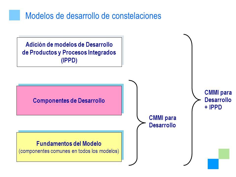 CMMI para Desarrollo + IPPD Modelos de desarrollo de constelaciones Adición de modelos de Desarrollo de Productos y Procesos Integrados (IPPD) Adición