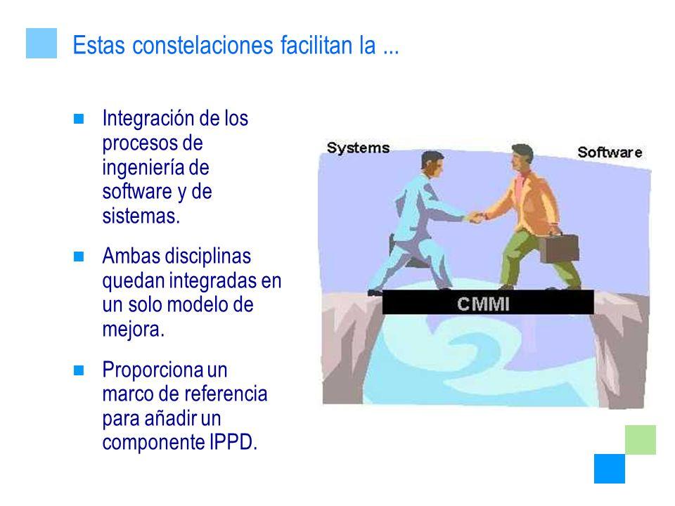 Integración de los procesos de ingeniería de software y de sistemas. Ambas disciplinas quedan integradas en un solo modelo de mejora. Proporciona un m