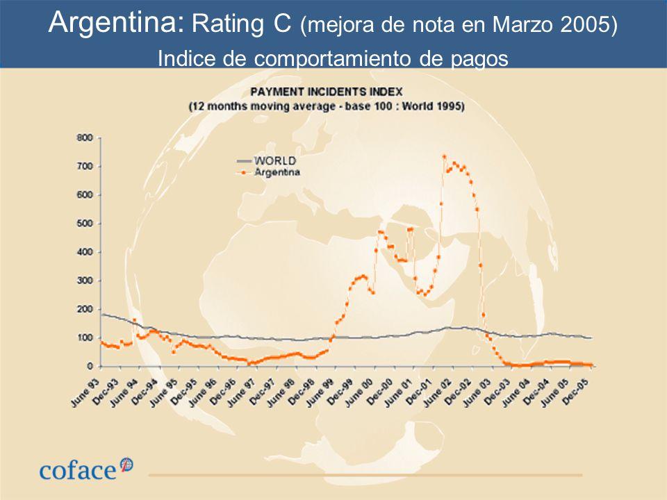 Argentina: Fortalezas Dotado de abundantes recursos minerales y agrícolas, el país se ha beneficiado de una fuerte demanda mundial y altos precios de las materias primas.