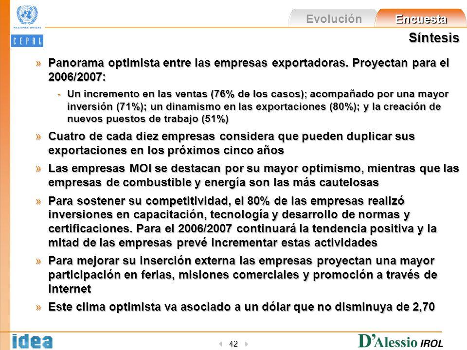 Evolución Encuesta 42 Síntesis »Panorama optimista entre las empresas exportadoras. Proyectan para el 2006/2007: -Un incremento en las ventas (76% de