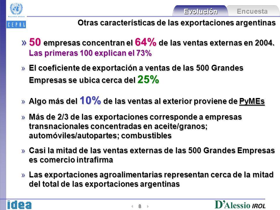 Encuesta Evolución 8 Otras características de las exportaciones argentinas »50 empresas concentran el 64% de las ventas externas en 2004.
