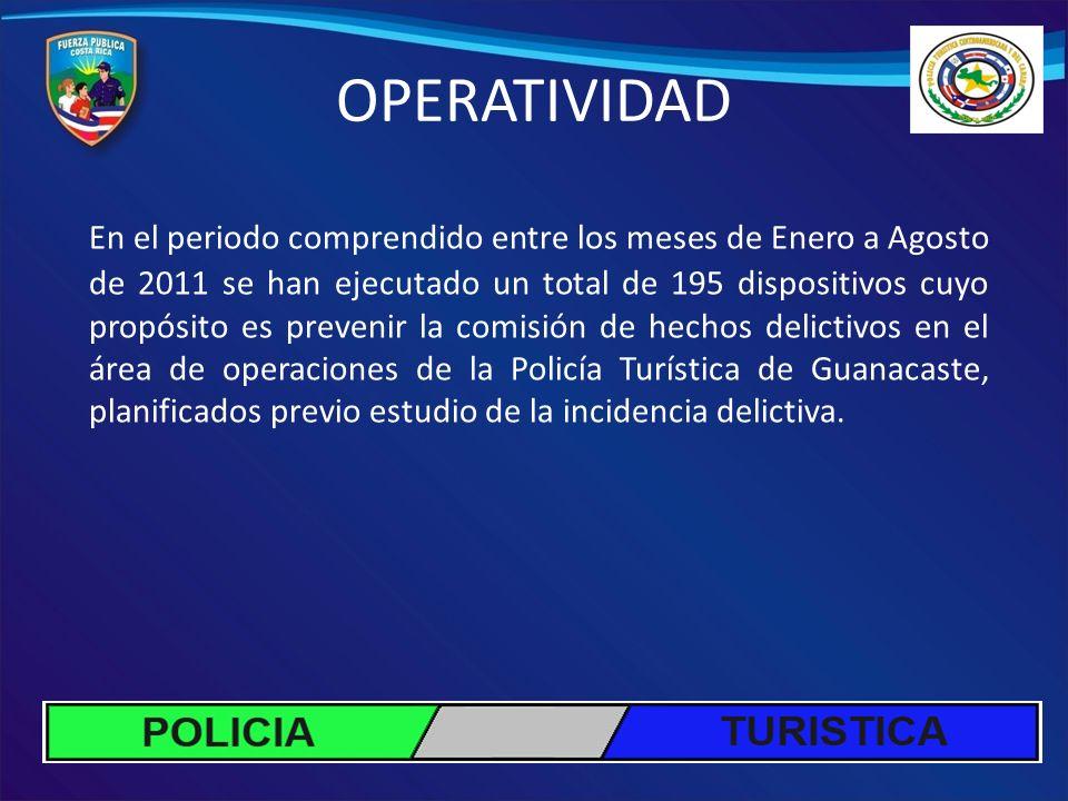 OPERATIVIDAD En el periodo comprendido entre los meses de Enero a Agosto de 2011 se han ejecutado un total de 195 dispositivos cuyo propósito es prevenir la comisión de hechos delictivos en el área de operaciones de la Policía Turística de Guanacaste, planificados previo estudio de la incidencia delictiva.