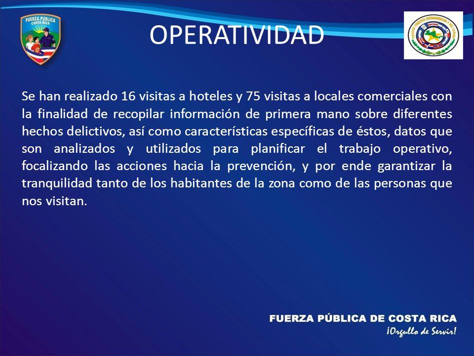 Proyecciones La Policía Turística de Guanacaste está impulsando la profesionalización de su personal en campos como Ciencias Policiales, Derecho, Criminología, Administración, Inglés, Informática y Turismo.