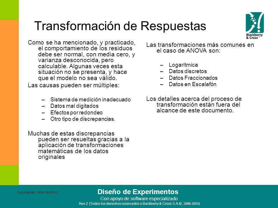 Diseño de Experimentos Con apoyo de software especializado Rev.2 (Todos los derechos reservados a Backberry & Cross S.A. ©, 2006-2010 ) Copyrights©. 2