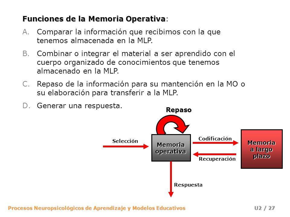 Procesos Neuropsicológicos de Aprendizaje y Modelos Educativos U2 / 27 Funciones de la Memoria Operativa Funciones de la Memoria Operativa: A.Comparar