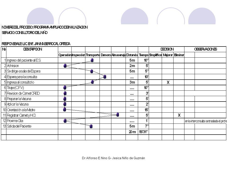 INICIO BUSCAR F.F (1) C.F.V Examen clínico (5) ENTREGA INSUMO REVIS.