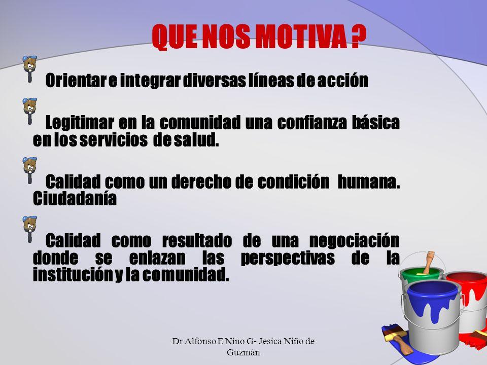 OPORTUNIDAD DE MEJORA ESTABLECIMIENT OS DE SALUD RED DE SERVICIOS DE SALUD PROYECTOS DE CONTEXTO O MEJORA CONTINUA PROYECTOS DE MEJORA ESTRATEGICA/ DESARROLLO INSTITUCIONAL PROYECTOS, A SER EJECUTADOS POR: Paso 7 Elaboración de Proyectos Dr Alfonso E Nino G- Jesica Niño de Guzmán