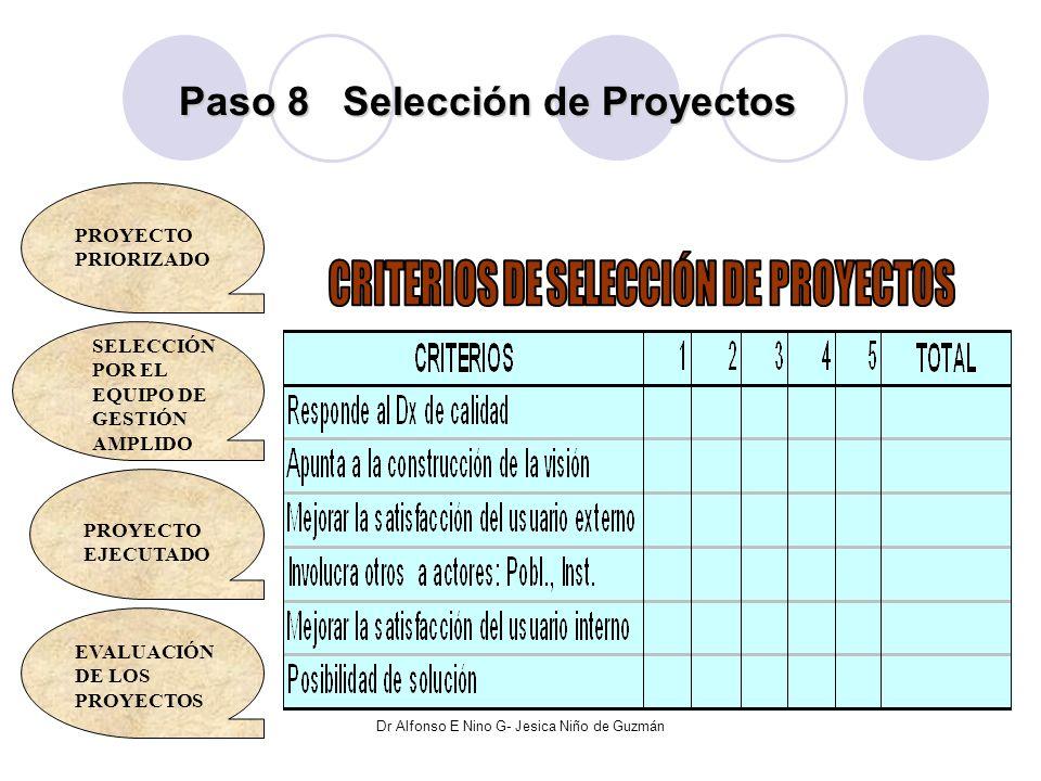 ESQUEMA PARA LA ELABORACION DE PROYECTOS 1.NOMBRE DEL PROYECTO 2.