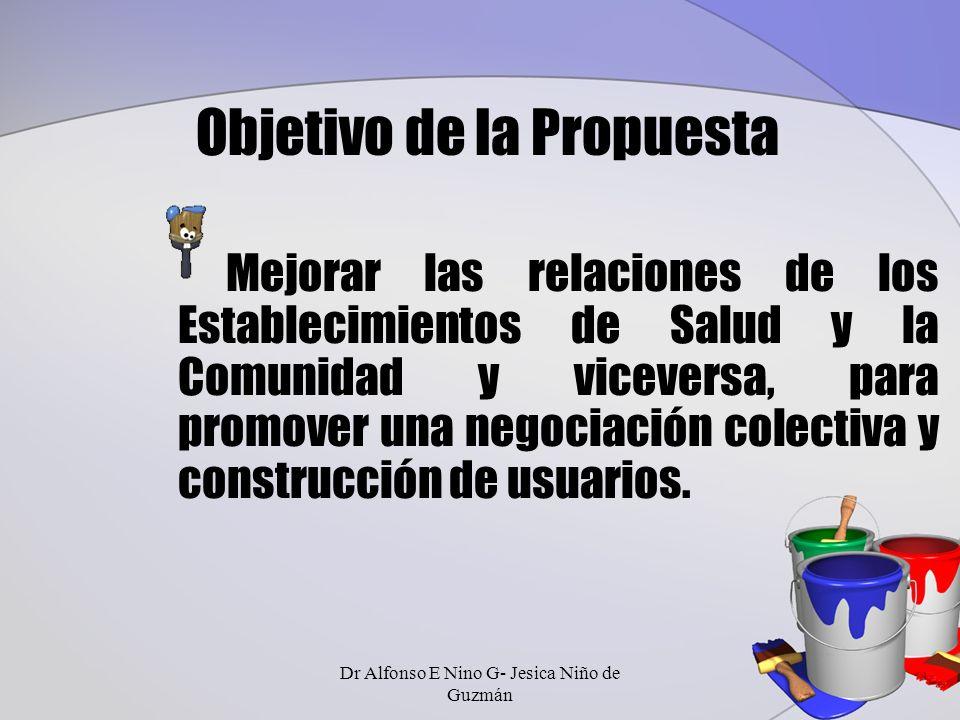 Objetivo de la Propuesta Mejorar las relaciones de los Establecimientos de Salud y la Comunidad y viceversa, para promover una negociación colectiva y construcción de usuarios.