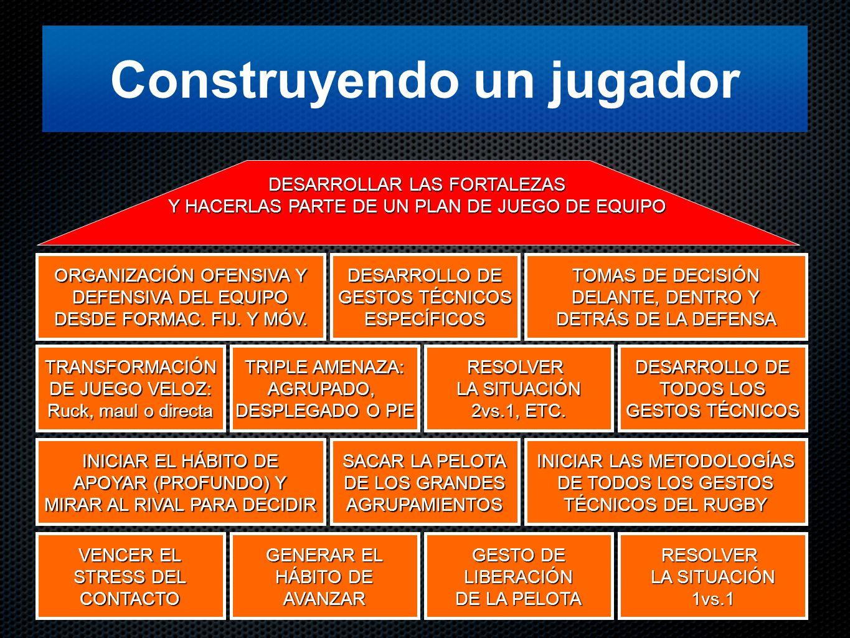VENCER EL STRESS DEL CONTACTO GENERAR EL HÁBITO DE AVANZAR INICIAR EL HÁBITO DE APOYAR (PROFUNDO) Y APOYAR (PROFUNDO) Y MIRAR AL RIVAL PARA DECIDIR GE