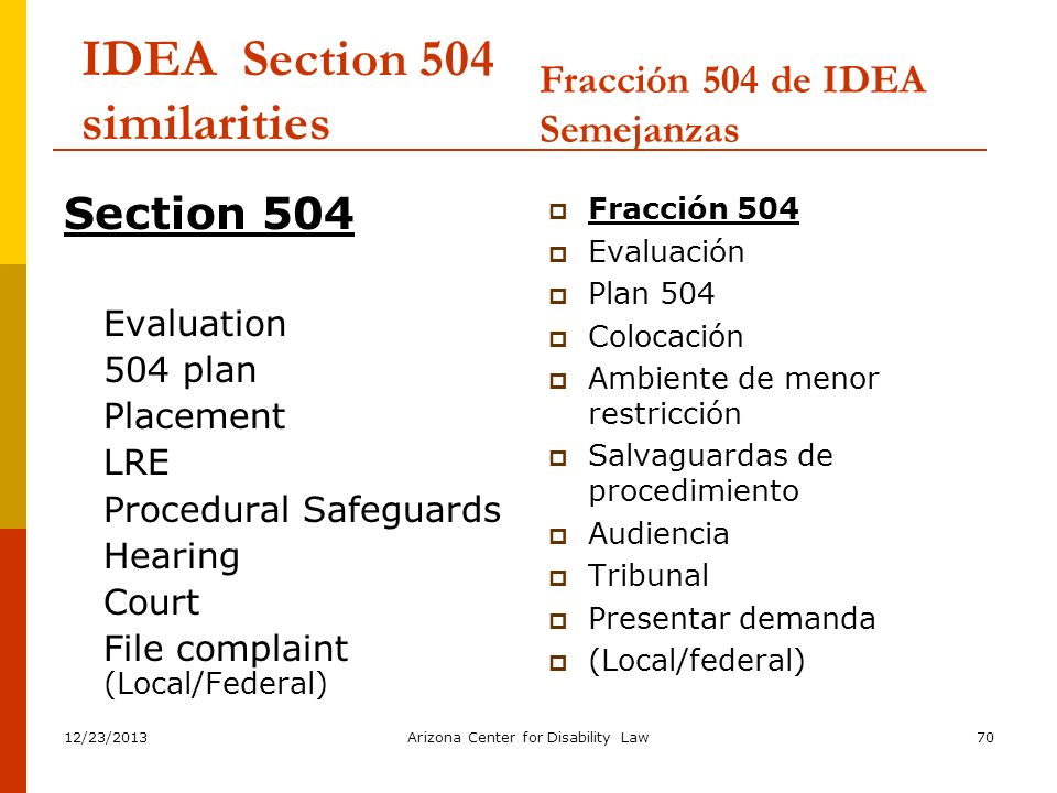 12/23/2013Arizona Center for Disability Law70 IDEA Section 504 similarities Section 504 Evaluation 504 plan Placement LRE Procedural Safeguards Hearin