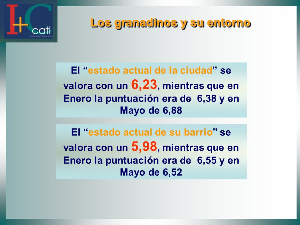 Los granadinos y su entorno Los granadinos y su entorno El estado actual de la ciudad se valora con un 6,23, mientras que en Enero la puntuación era d