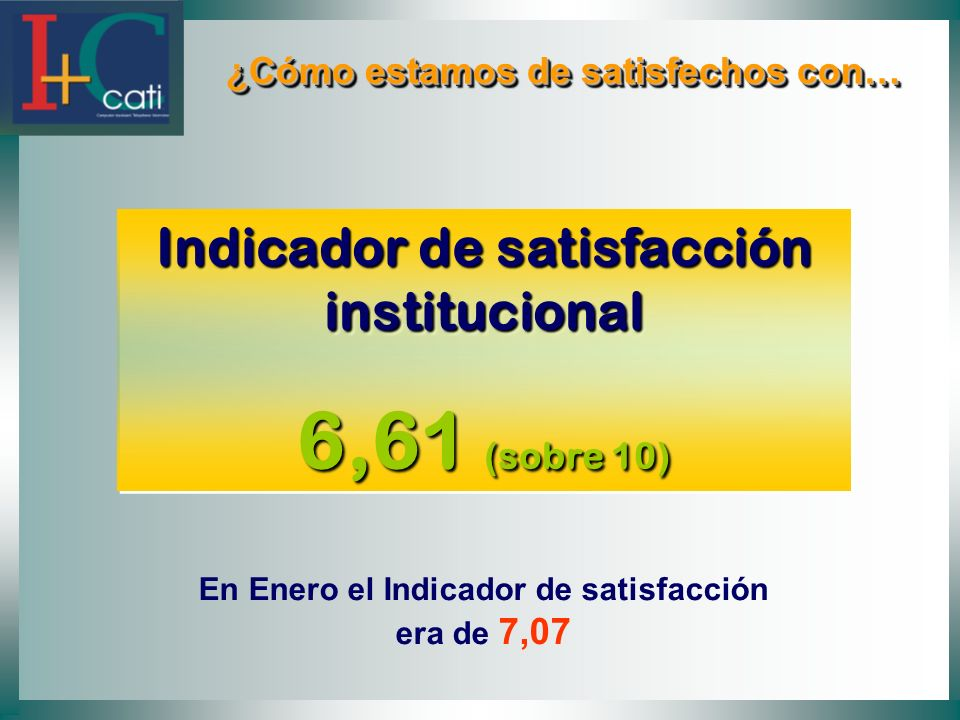 ¿Cómo estamos de satisfechos con… ¿Cómo estamos de satisfechos con… Indicador de satisfacción institucional 6,61 (sobre 10) Indicador de satisfacción