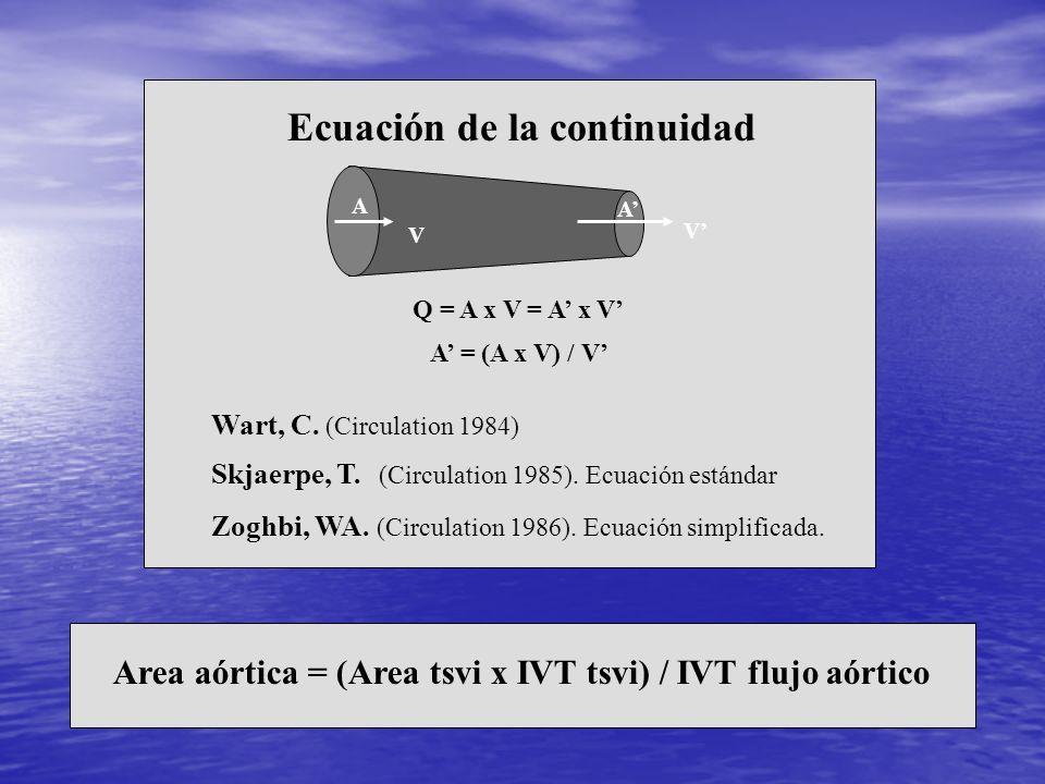 Q = A x V = A x V Ecuación de la continuidad A = (A x V) / V A A V V Wart, C. (Circulation 1984) Skjaerpe, T. (Circulation 1985). Ecuación estándar Zo