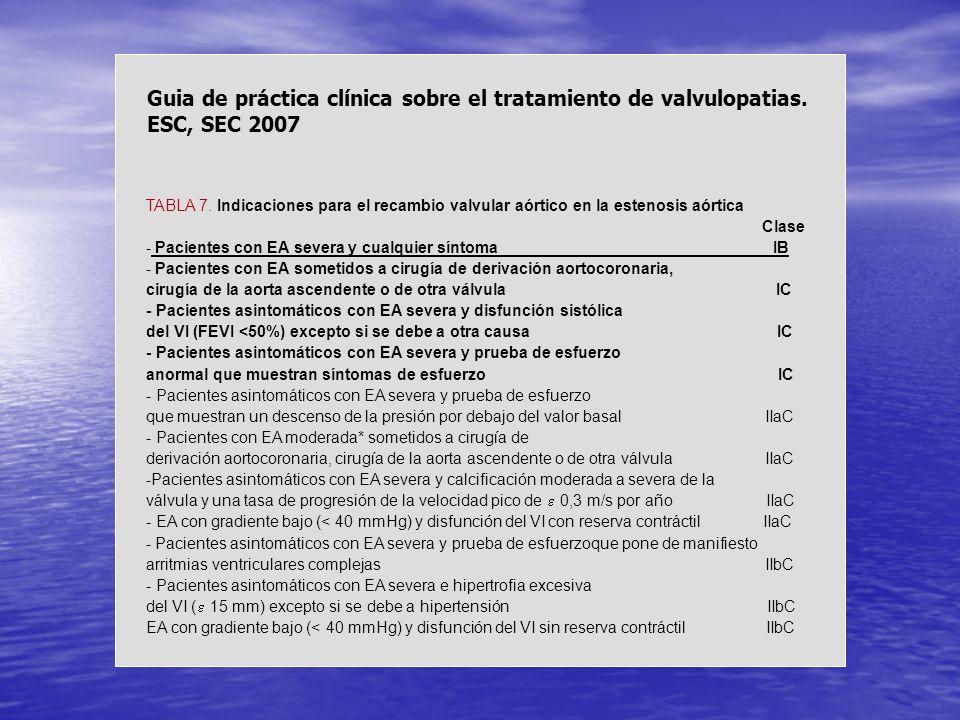 TABLA 7. Indicaciones para el recambio valvular aórtico en la estenosis aórtica Clase - Pacientes con EA severa y cualquier síntoma IB - Pacientes con