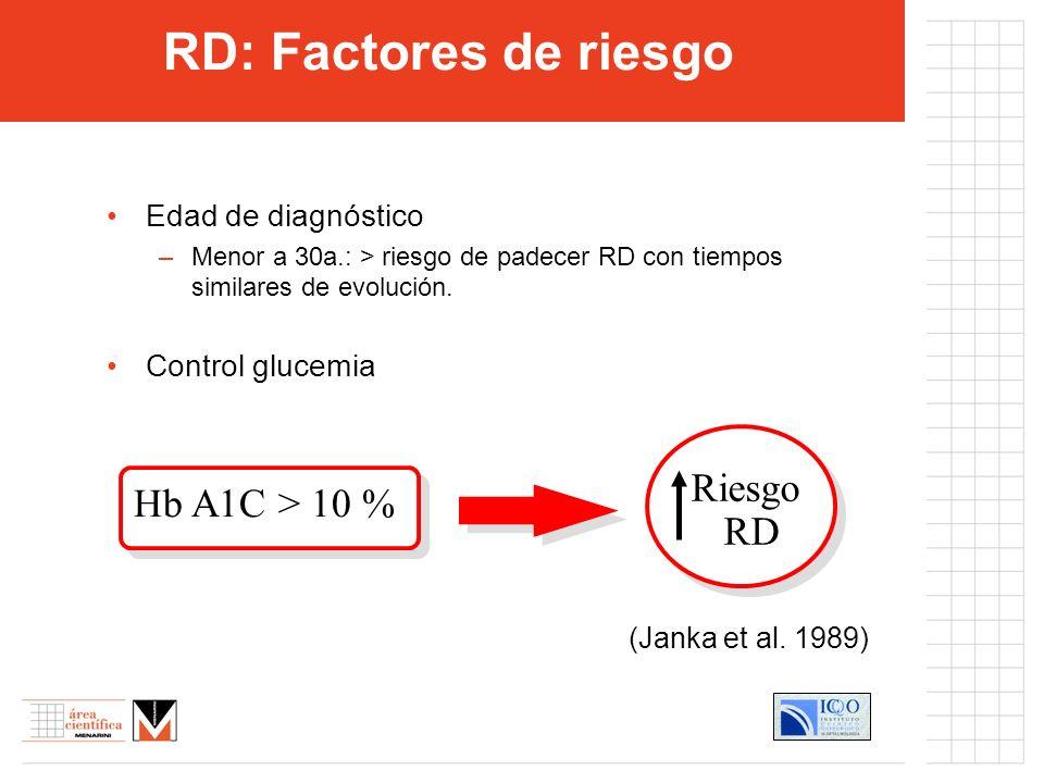 RD: Factores de riesgo Edad de diagnóstico –Menor a 30a.: > riesgo de padecer RD con tiempos similares de evolución. Control glucemia Hb A1C > 10 % Ri