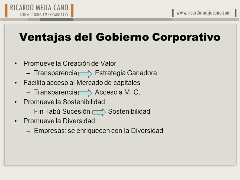 Ventajas del Gobierno Corporativo Promueve la Creación de Valor –Transparencia Estrategia Ganadora Facilita acceso al Mercado de capitales –Transparen