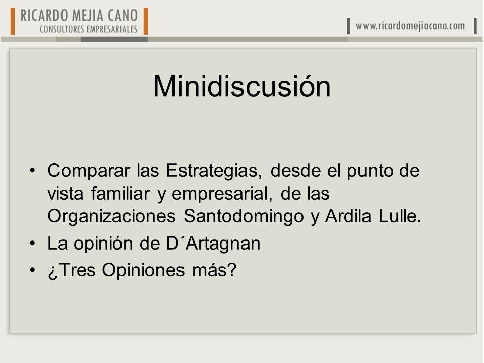 Minidiscusión Comparar las Estrategias, desde el punto de vista familiar y empresarial, de las Organizaciones Santodomingo y Ardila Lulle. La opinión