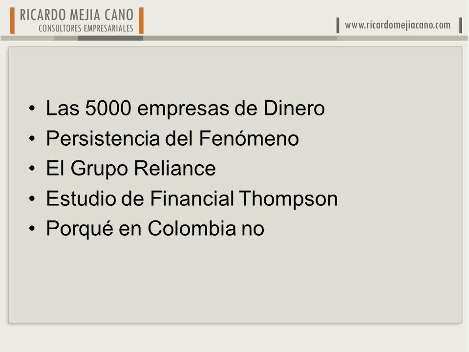Minidiscusión Comparar las Estrategias, desde el punto de vista familiar y empresarial, de las Organizaciones Santodomingo y Ardila Lulle.