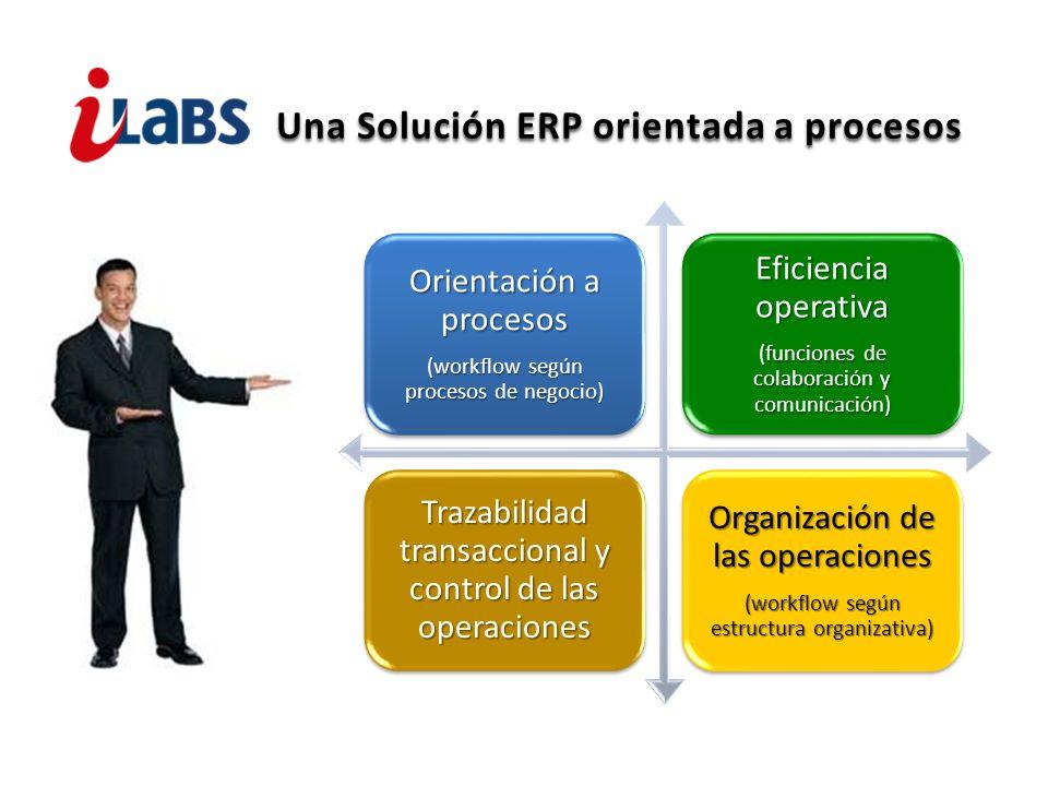 Una Solución ERP orientada a procesos Orientación a procesos (workflow según procesos de negocio) Eficiencia operativa (funciones de colaboración y co