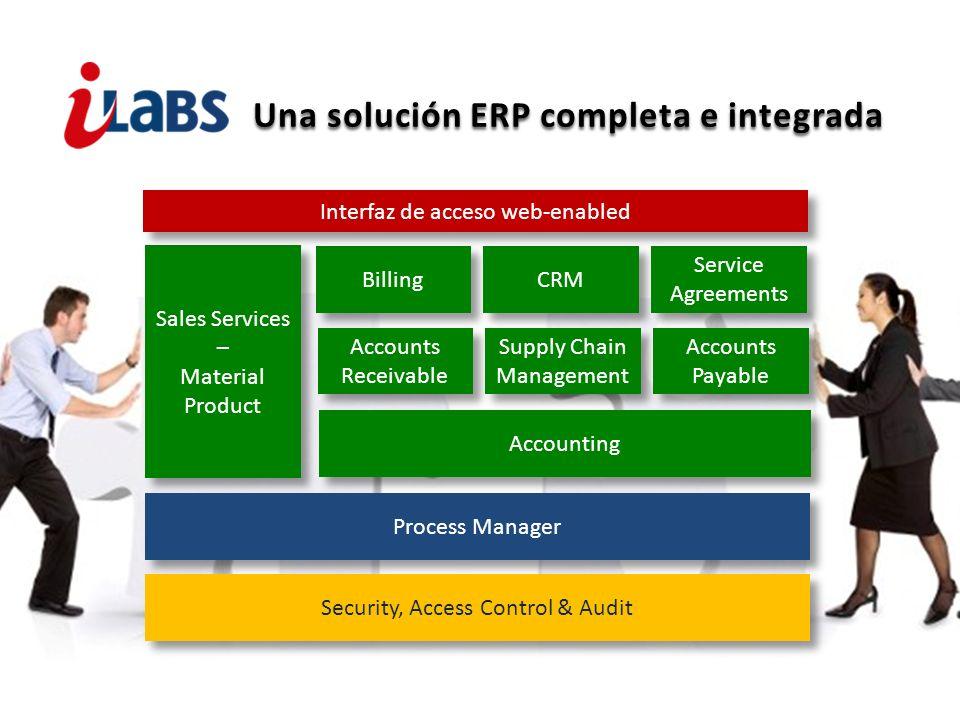 Una solución ERP completa e integrada Billing CRM Service Agreements Accounts Receivable Supply Chain Management Accounts Payable Accounting Sales Ser