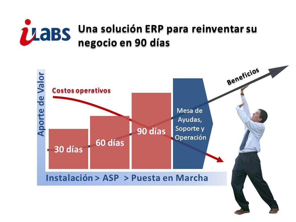 Una solución ERP para reinventar su negocio en 90 días Instalación > ASP > Puesta en Marcha Beneficios 30 días 60 días 90 días Mesa de Ayudas, Soporte