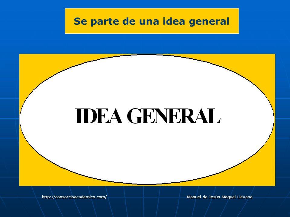 Se parte de una idea general http://consorcioacademico.com/ Manuel de Jesús Moguel Liévano