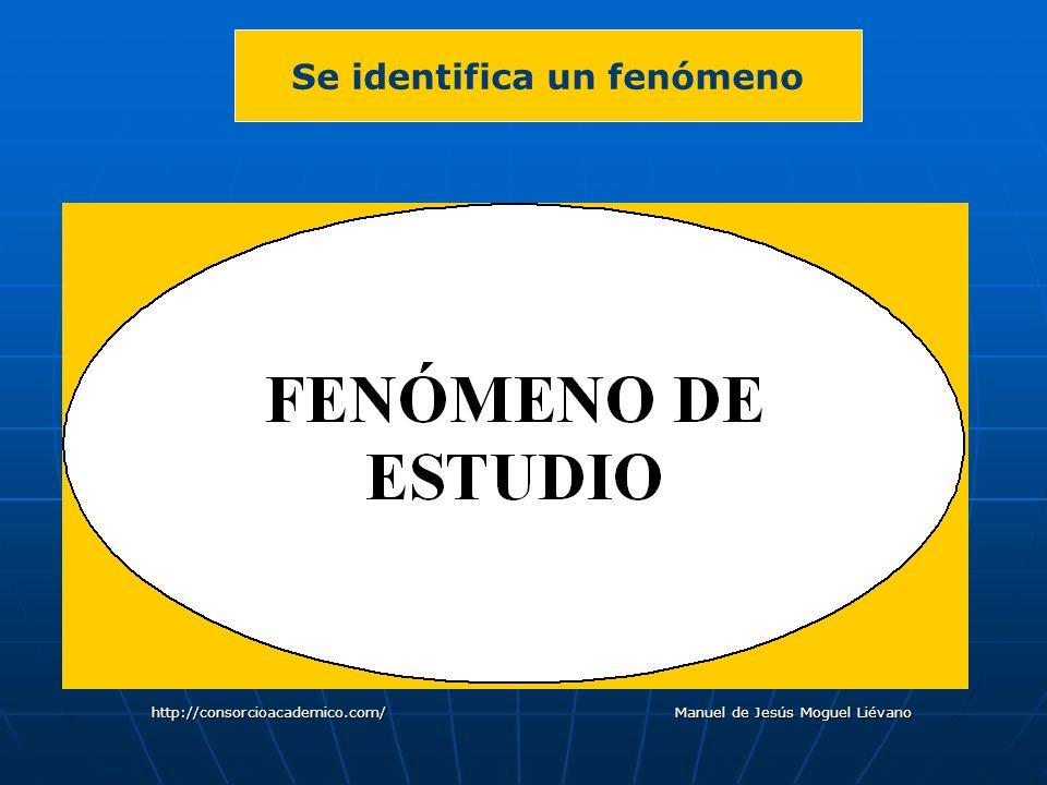 Se identifica un fenómeno http://consorcioacademico.com/ Manuel de Jesús Moguel Liévano