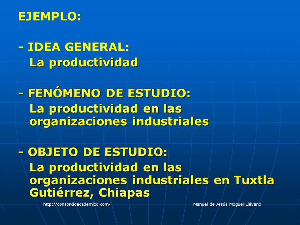 EJEMPLO: - IDEA GENERAL: La productividad - FENÓMENO DE ESTUDIO: La productividad en las organizaciones industriales - OBJETO DE ESTUDIO: La productiv