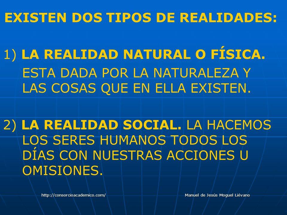 EXISTEN DOS TIPOS DE REALIDADES: 1) LA REALIDAD NATURAL O FÍSICA. ESTA DADA POR LA NATURALEZA Y LAS COSAS QUE EN ELLA EXISTEN. 2) LA REALIDAD SOCIAL.
