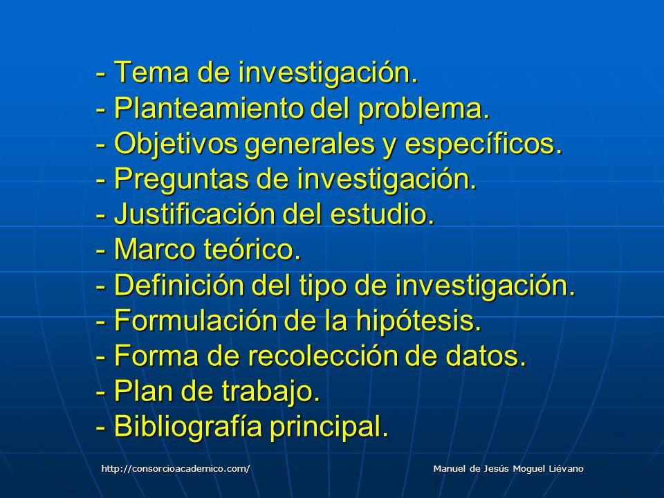 - Tema de investigación. - Planteamiento del problema. - Objetivos generales y específicos. - Preguntas de investigación. - Justificación del estudio.
