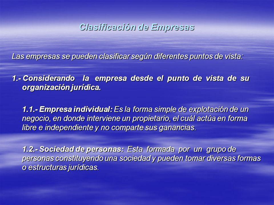 Clasificación de Empresas Las empresas se pueden clasificar según diferentes puntos de vista: 1.- Considerando la empresa desde el punto de vista de s
