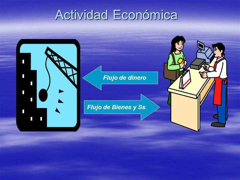Actividad Económica Flujo de dinero Flujo de Bienes y Ss.