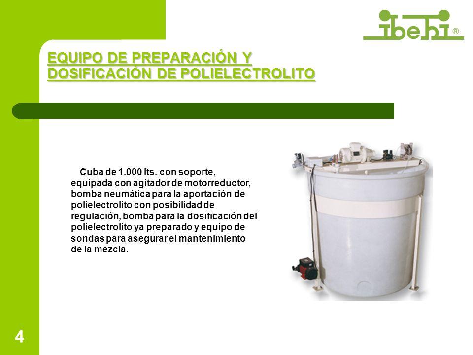 5 EQUIPO ELÉCTRICO Cuadro eléctrico de potencia y control de la planta de lodos El control y funcionamiento de la planta con PLC (autómata) para su funcionamiento automático, con sistema de detector de averías y mantenimiento por pantalla (opcional).