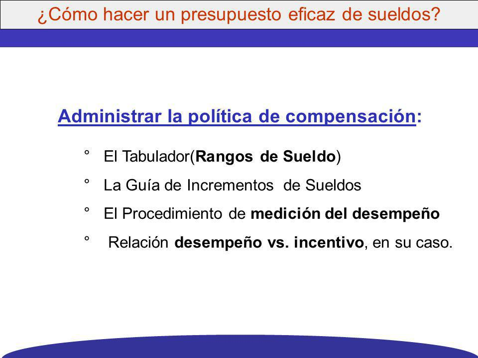 Nombre de la Empresa GUIA DE AUMENTOS DE SUELDOS VIGENCIA:Enero a Diciembre de 2007 Subpagados Sobrepagados Posición en el rango Excelente 4.5 % 12.0%