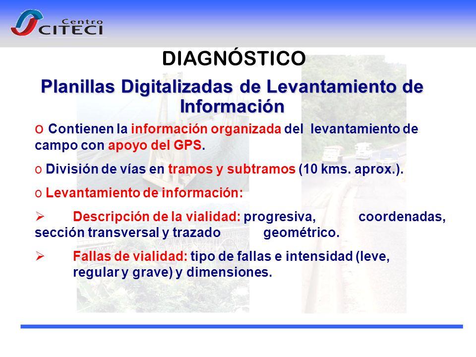Planillas Digitalizadas de Levantamiento de Información o Contienen la información organizada del levantamiento de campo con apoyo del GPS. o División