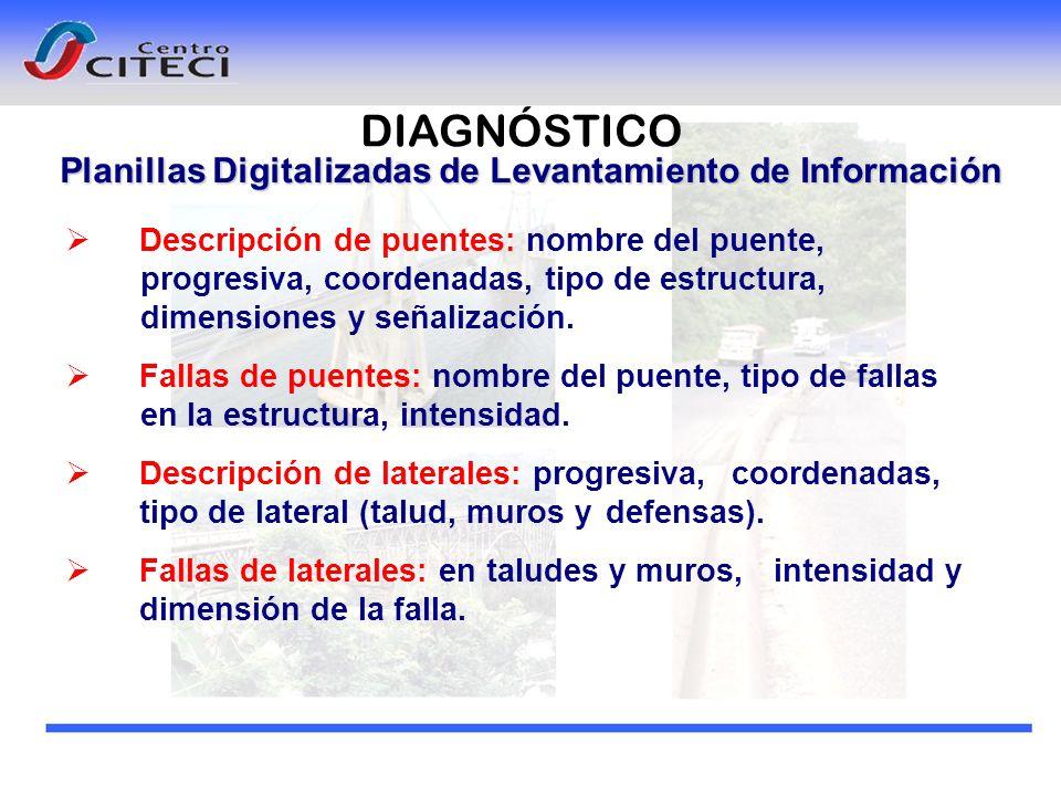 Planillas Digitalizadas de Levantamiento de Información Descripción de puentes: nombre del puente, progresiva, coordenadas, tipo de estructura, dimens