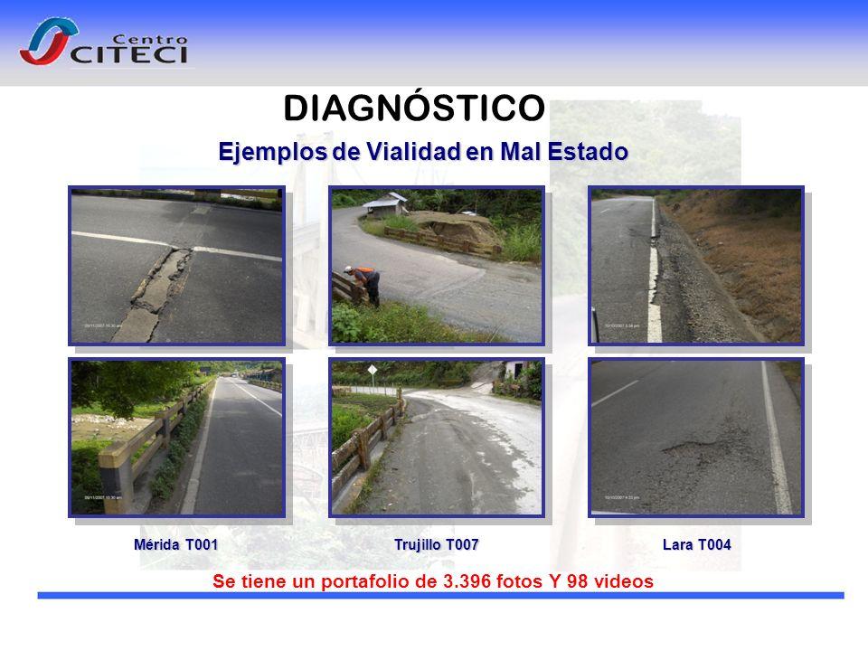 Ejemplos de Vialidad en Mal Estado Se tiene un portafolio de 3.396 fotos Y 98 videos DIAGNÓSTICO Mérida T001 Trujillo T007 Lara T004