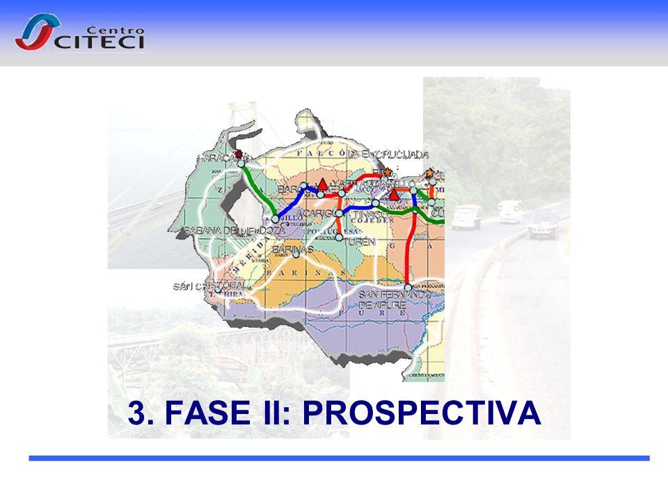 3. FASE II: PROSPECTIVA