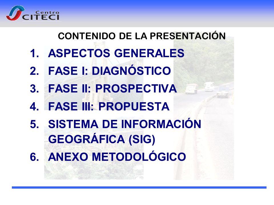 CONTENIDO DE LA PRESENTACIÓN 1.ASPECTOS GENERALES 2.FASE I: DIAGNÓSTICO 3.FASE II: PROSPECTIVA 4.FASE III: PROPUESTA 5.SISTEMA DE INFORMACIÓN GEOGRÁFI