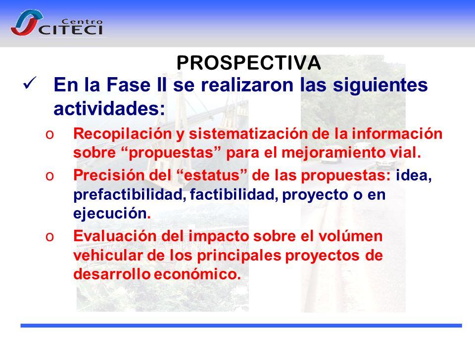 PROSPECTIVA En la Fase II se realizaron las siguientes actividades: oRecopilación y sistematización de la información sobre propuestas para el mejoram