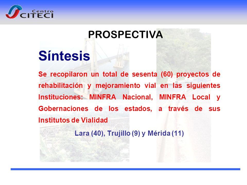 Síntesis Se recopilaron un total de sesenta (60) proyectos de rehabilitación y mejoramiento vial en las siguientes Instituciones: MINFRA Nacional, MIN