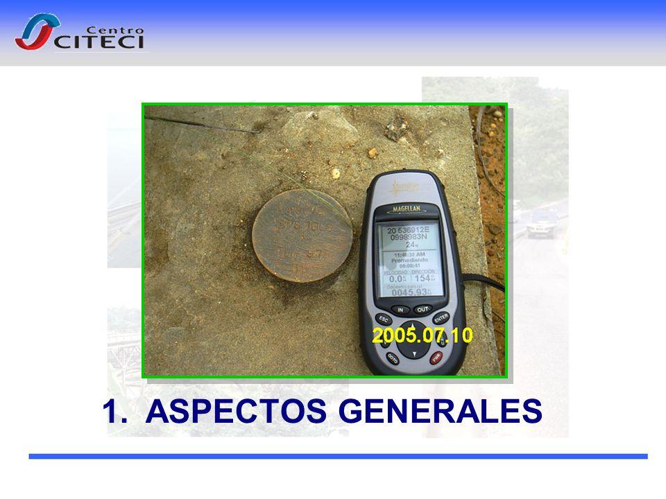1.ASPECTOS GENERALES