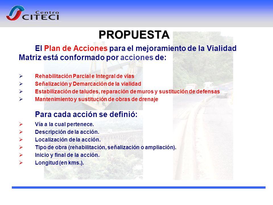 El Plan de Acciones para el mejoramiento de la Vialidad Matriz está conformado por acciones de: Rehabilitación Parcial e Integral de vías Señalización
